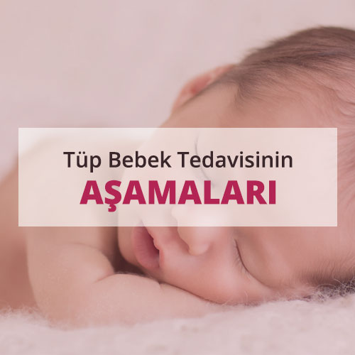 Tüp Bebek Tedavisinin Aşamaları - Prof. Dr. Ahmet Zeki Işık